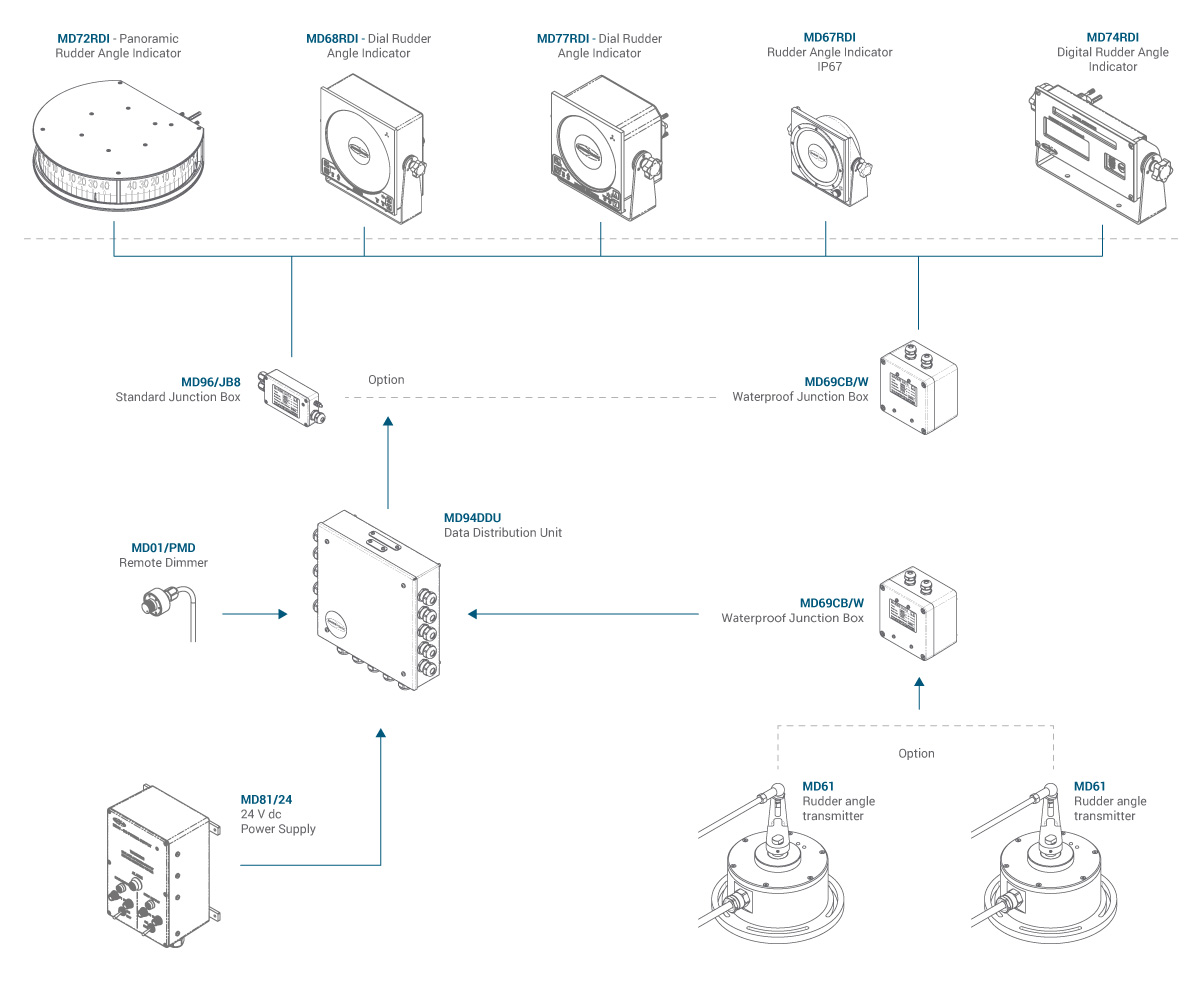 marine navigation control systems marine data systems. Black Bedroom Furniture Sets. Home Design Ideas